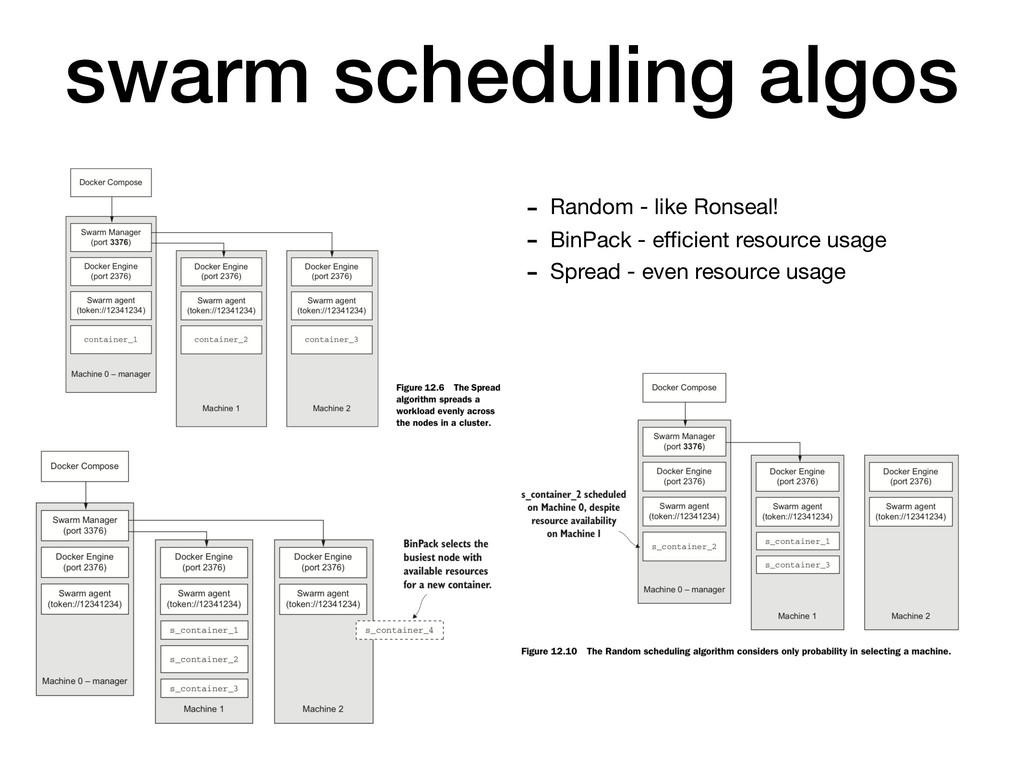 swarm scheduling algos - Random - like Ronseal!...