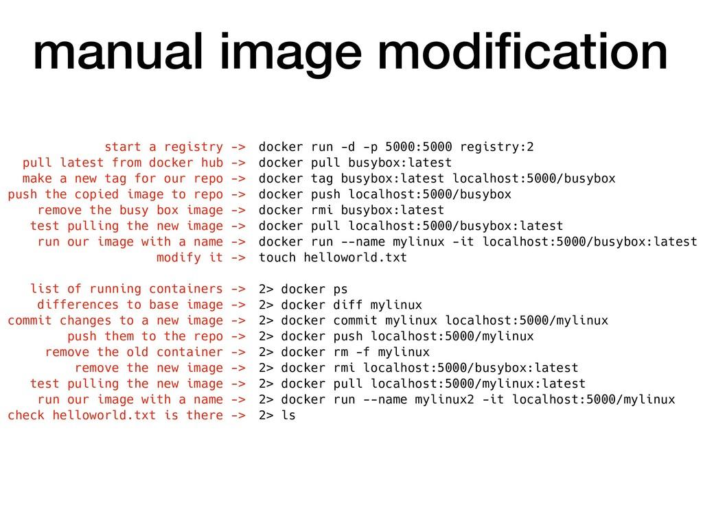 manual image modification docker run -d -p 5000:...
