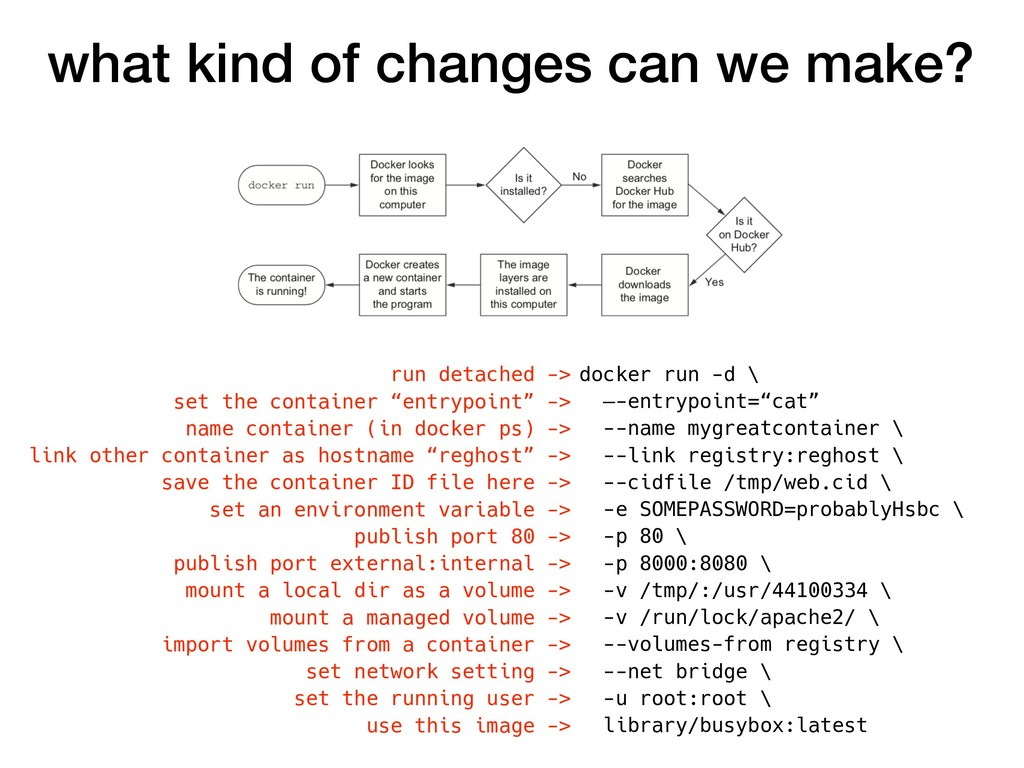 what kind of changes can we make? docker run -d...