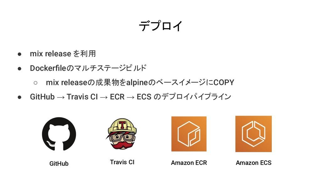 ● mix release を利用 ● Dockerfileのマルチステージビルド ○ mix ...