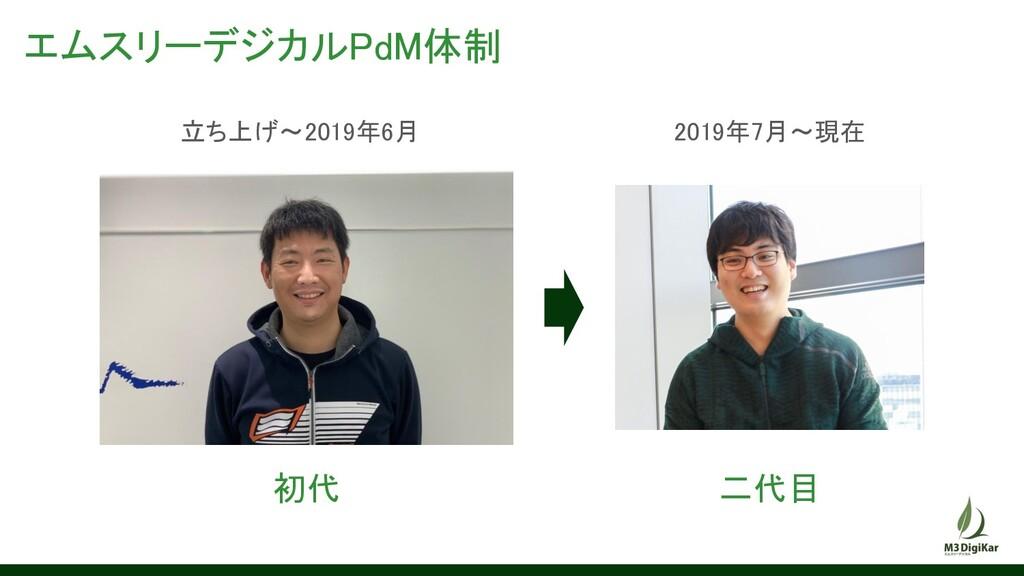エムスリーデジカルPdM体制 立ち上げ〜2019年6月 2019年7月〜現在 初代 二...