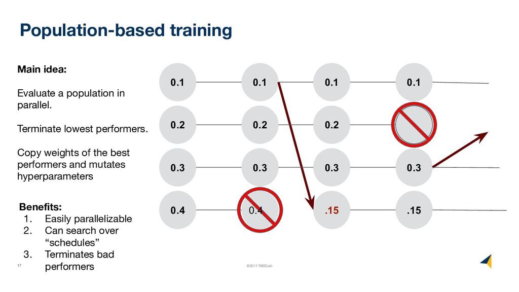 17 ©2017 RISELab Population-based training 0.1 ...