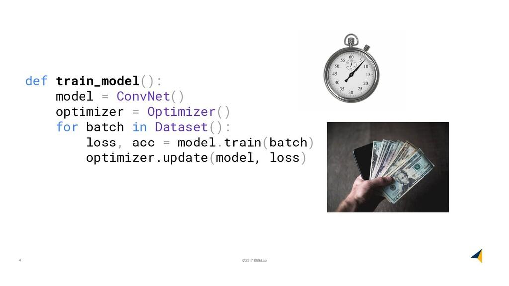4 ©2017 RISELab def train_model(): model = Conv...
