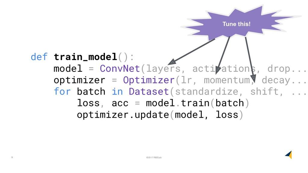 5 ©2017 RISELab def train_model(): model = Conv...