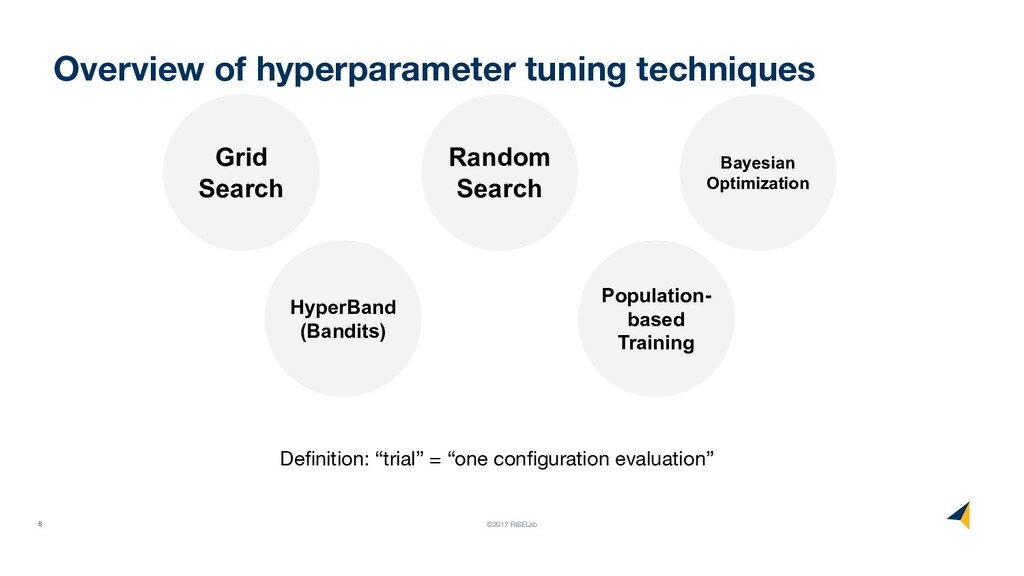 8 ©2017 RISELab Overview of hyperparameter tuni...