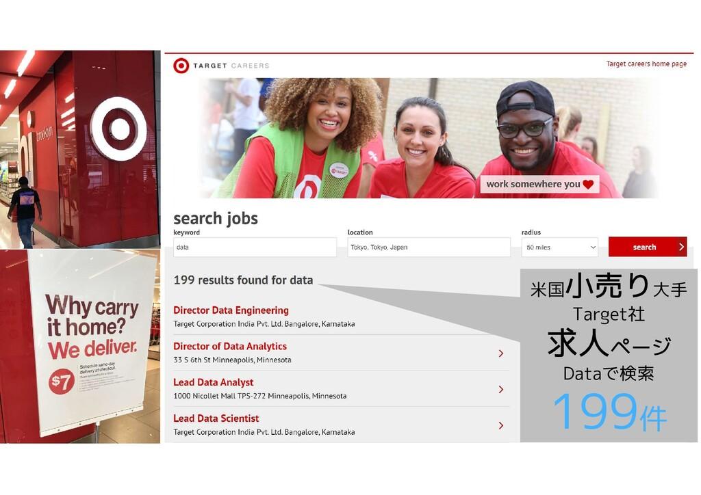 8 米国小売り大手 Target社 求人ページ Dataで検索 199件