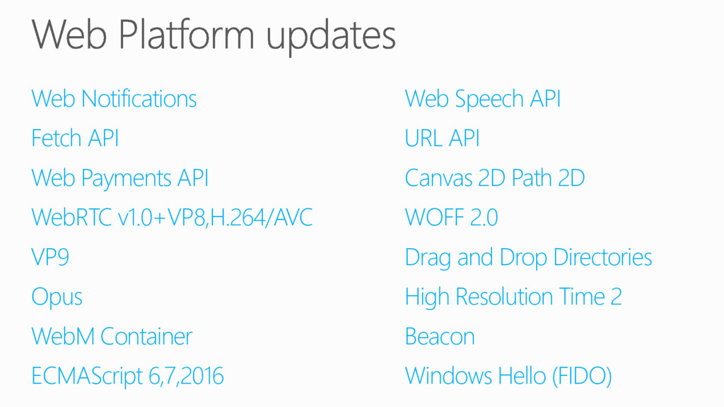 Web Notifications Fetch API Web Payments API We...