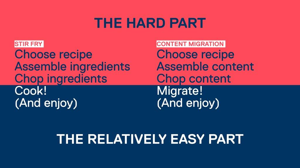 Choose recipe Assemble ingredients Chop ingredi...