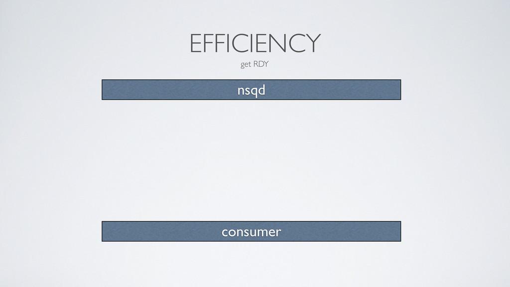 EFFICIENCY get RDY nsqd consumer