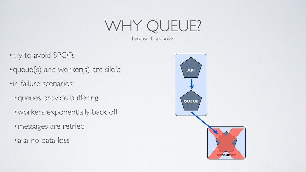 WHY QUEUE? •try to avoid SPOFs •queue(s) and wo...