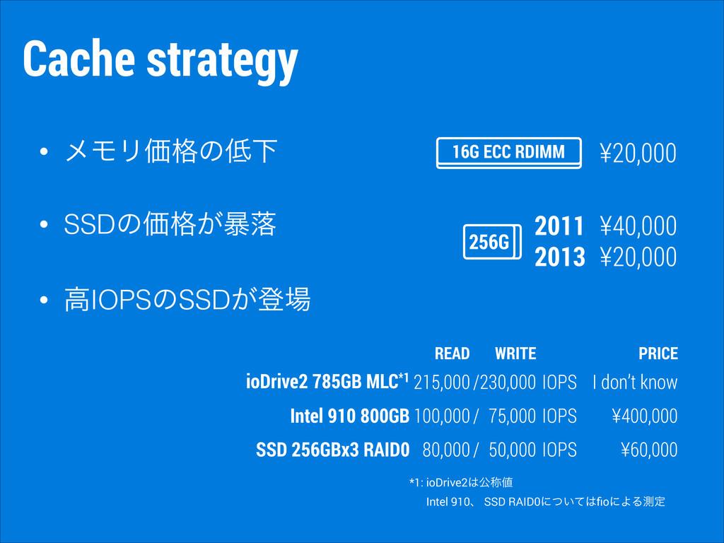 Cache strategy • ϝϞϦՁ֨ͷԼ • SSDͷՁ͕֨མ • ߴIOPSͷS...