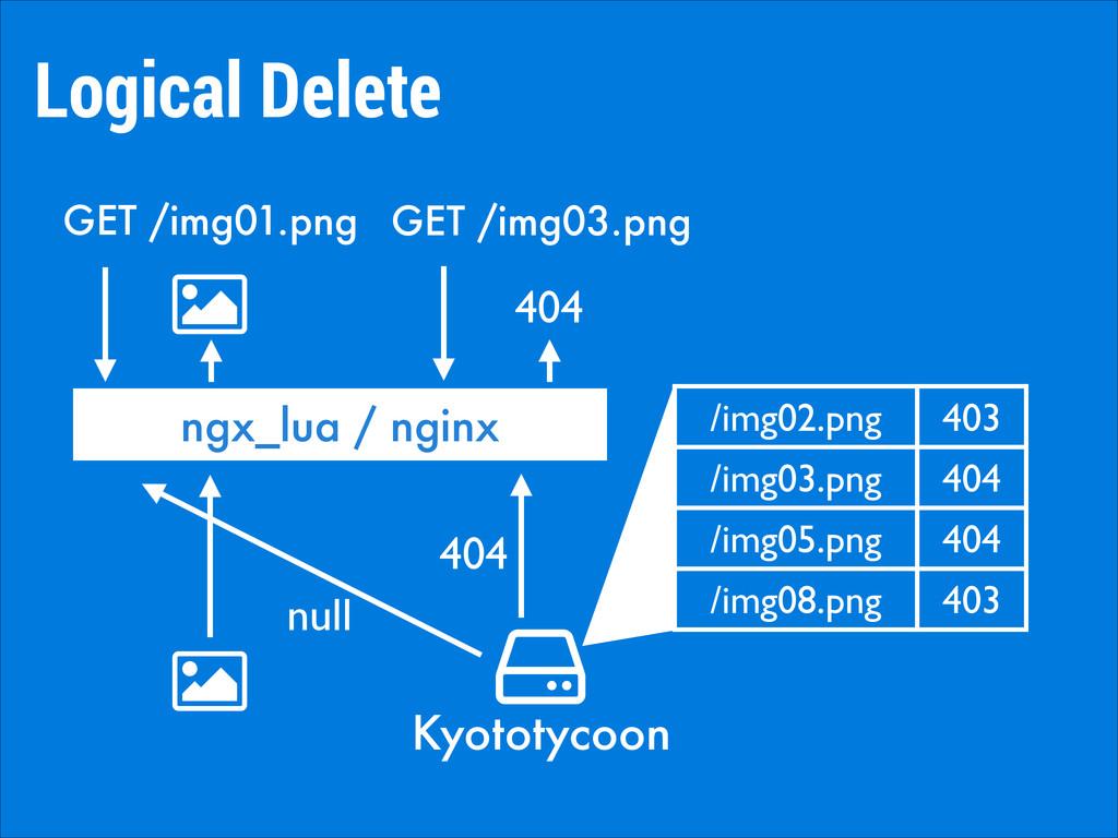 Logical Delete ! Kyototycoon ngx_lua / nginx nu...