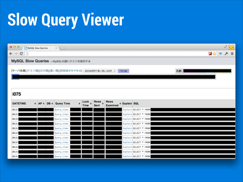 Slow Query Viewer