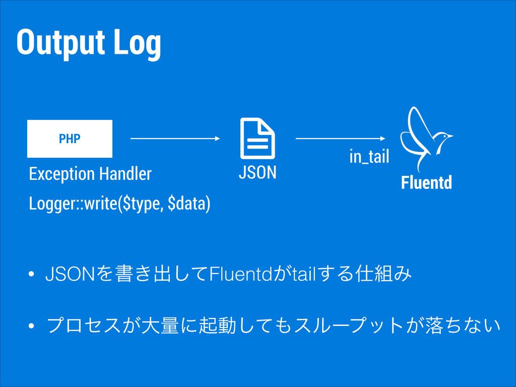 Output Log • JSONΛॻ͖ग़ͯ͠Fluentd͕tail͢ΔΈ • ϓϩηε...