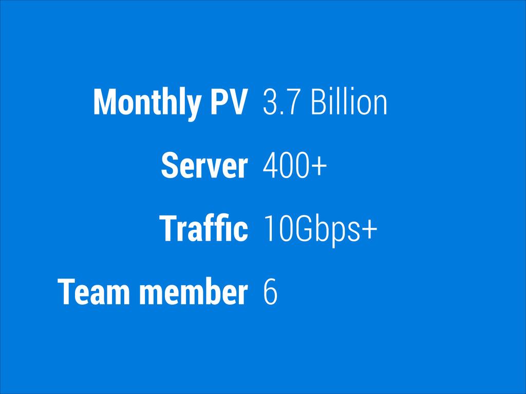 Server 400+ Traffic 10Gbps+ Team member 6 Monthl...