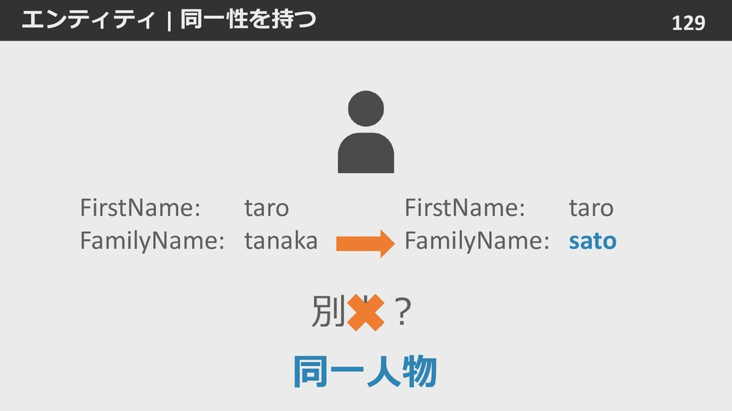 別人? エンティティ   同一性を持つ 129 FirstName: taro FamilyN...