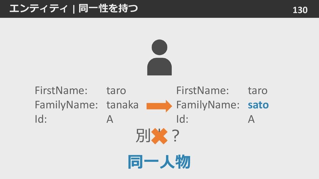別人? エンティティ   同一性を持つ 130 FirstName: taro FamilyN...
