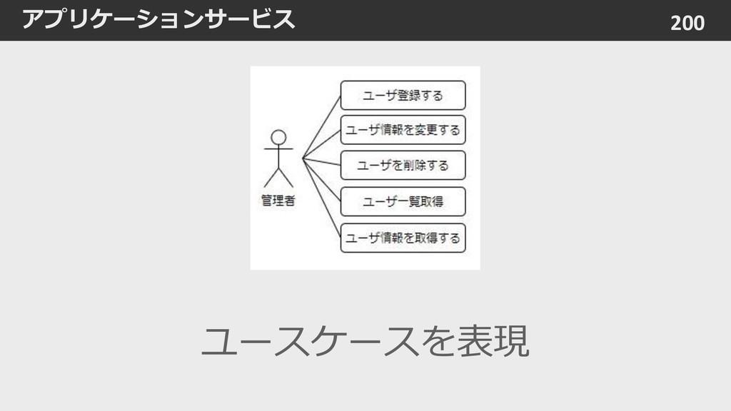 アプリケーションサービス 200 ユースケースを表現