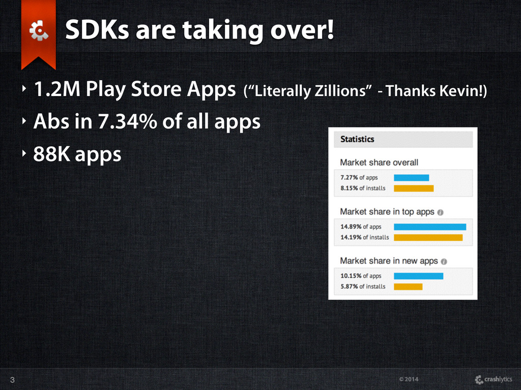 © 2014 3 SDKs are taking over! ‣ 1.2M Play Stor...