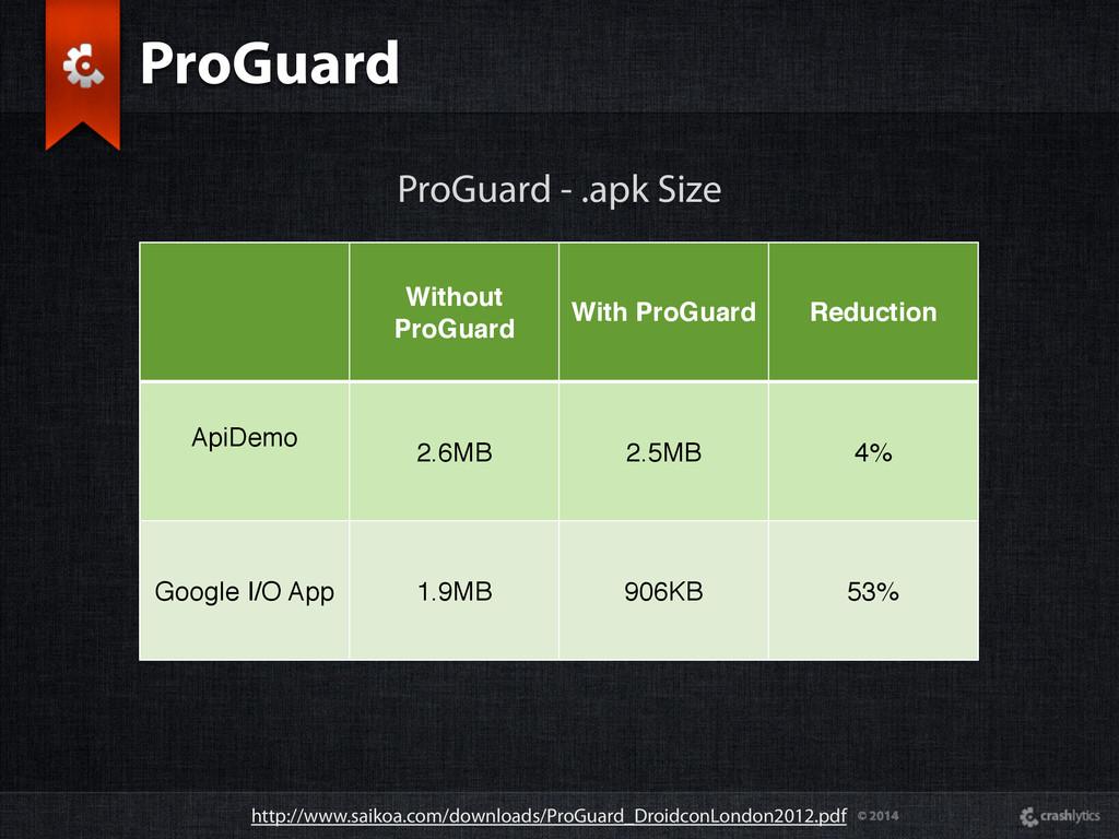 © 2014 ProGuard - .apk Size Without ProGuard Wi...