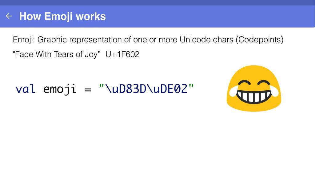 How Emoji works Emoji: Graphic representation o...