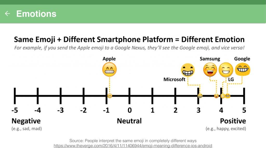 Emotions Source: People interpret the same emoj...