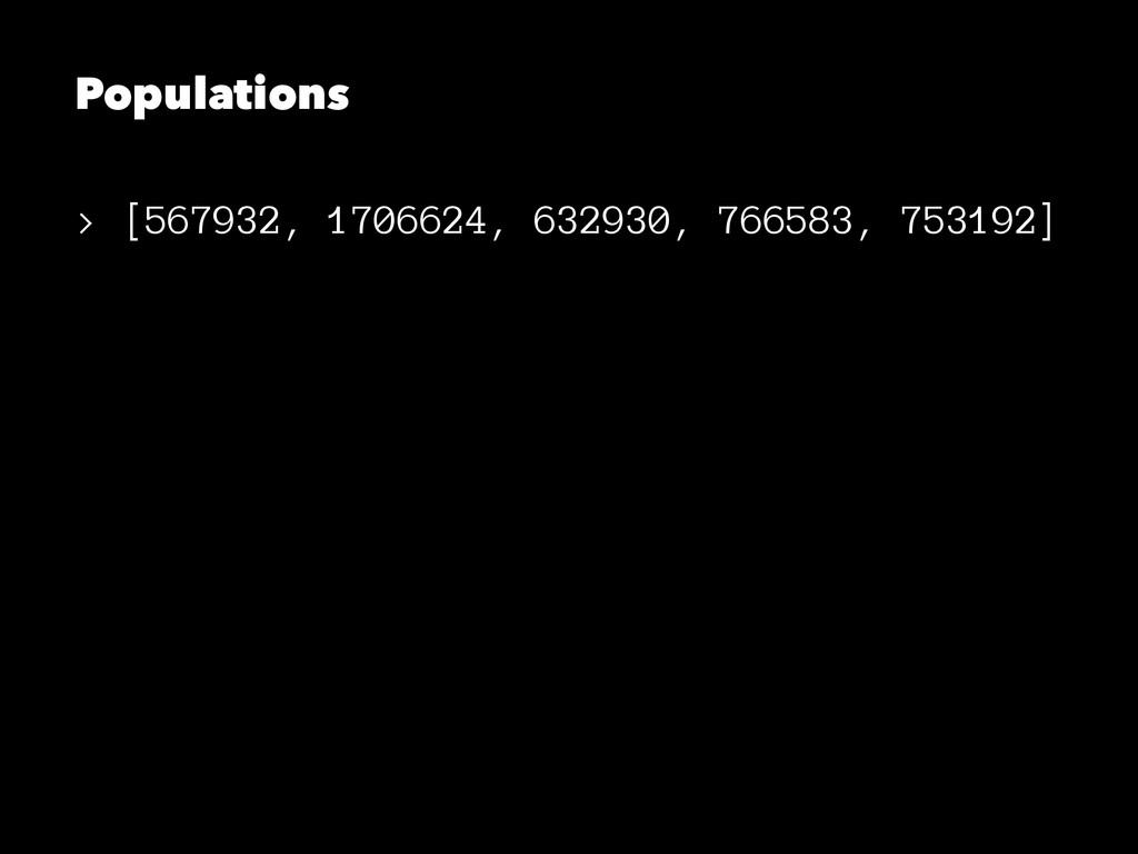 Populations > [567932, 1706624, 632930, 766583,...