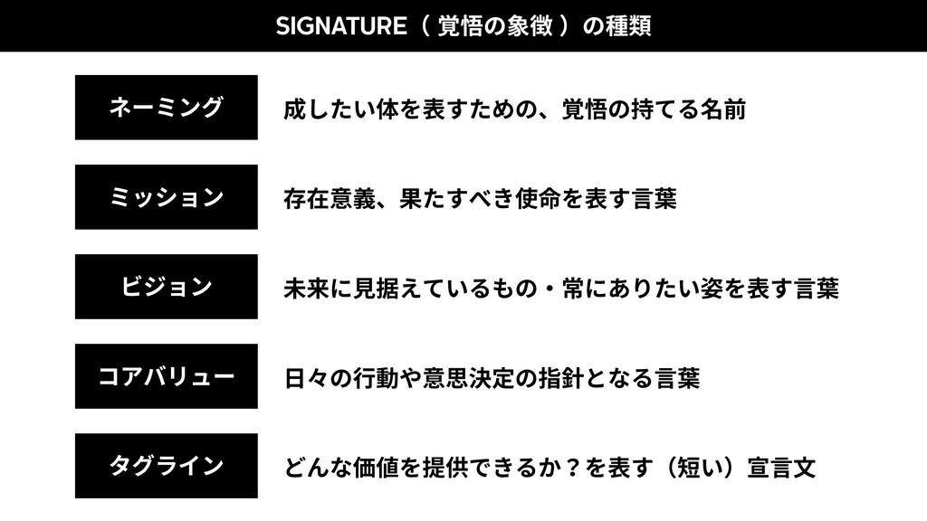 SIGNATURE( 覚悟の象徴 )の種類 ネーミング ミッション ビジョン コアバリュー タ...