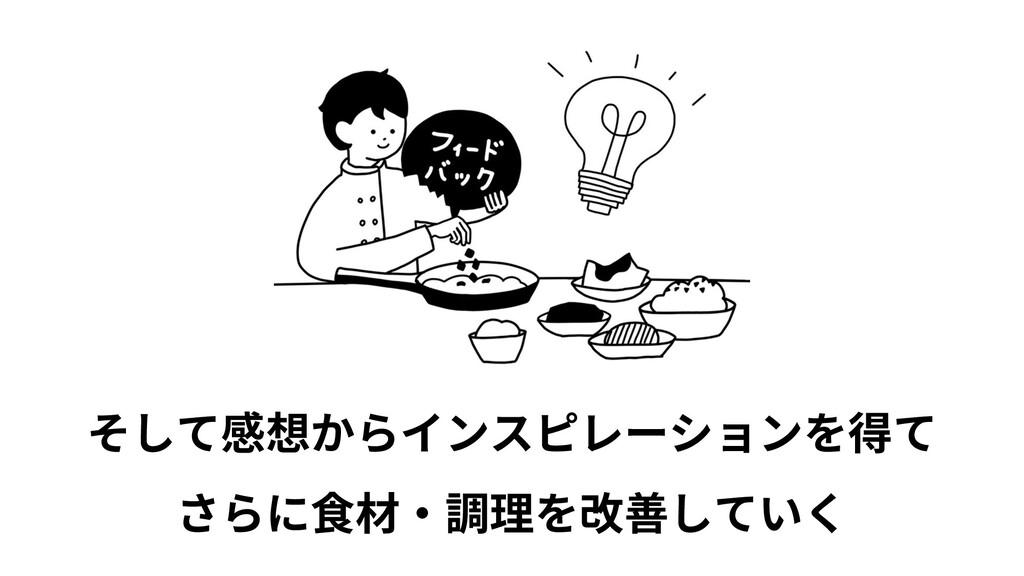 そして感想からインスピレーションを得て さらに⾷材・調理を改善していく