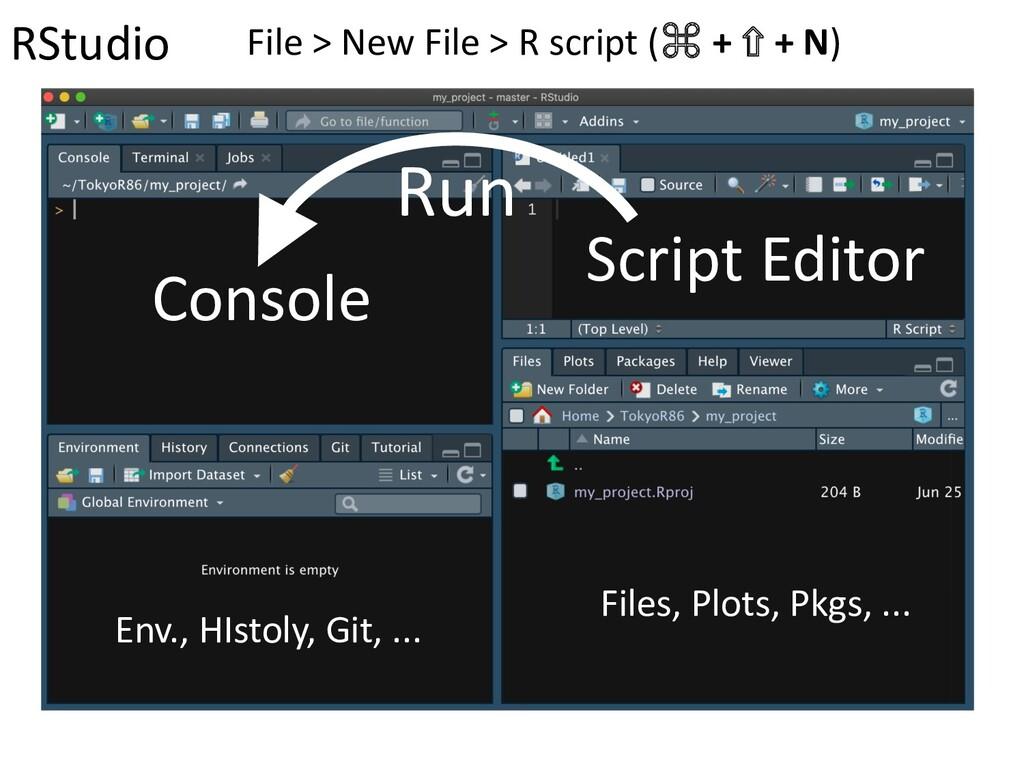 RStudio File > New File > R script (⌘ + ⇧ + N) ...