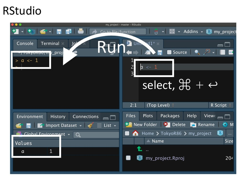 RStudio select, ⌘ + ↩ ≈ Run