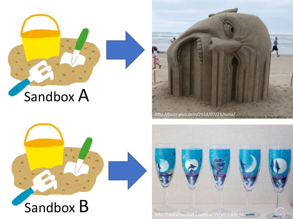 Sandbox A h+p://www.sandart-j.com/work/work3.ht...