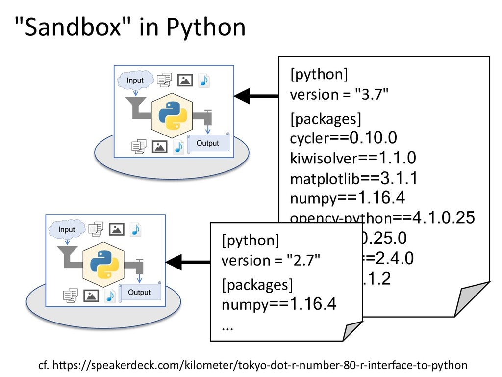 """Sandbox"" in Python [python] version = ""3.7"" [p..."