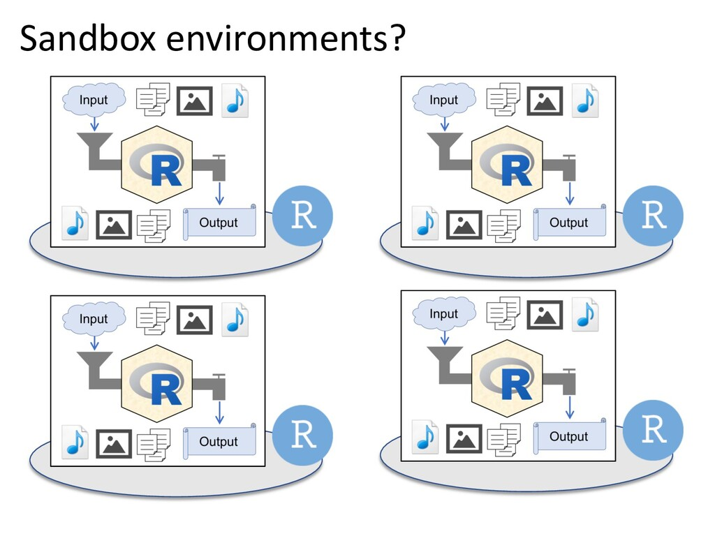 Sandbox environments?