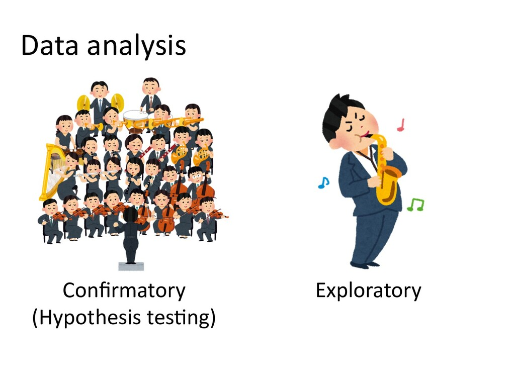 Confirmatory (Hypothesis tes2ng) Exploratory Dat...