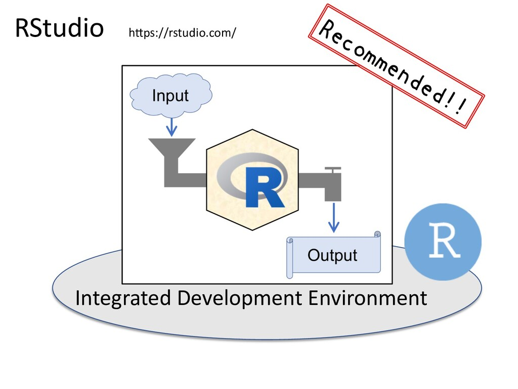 Integrated Development Environment RStudio h6ps...
