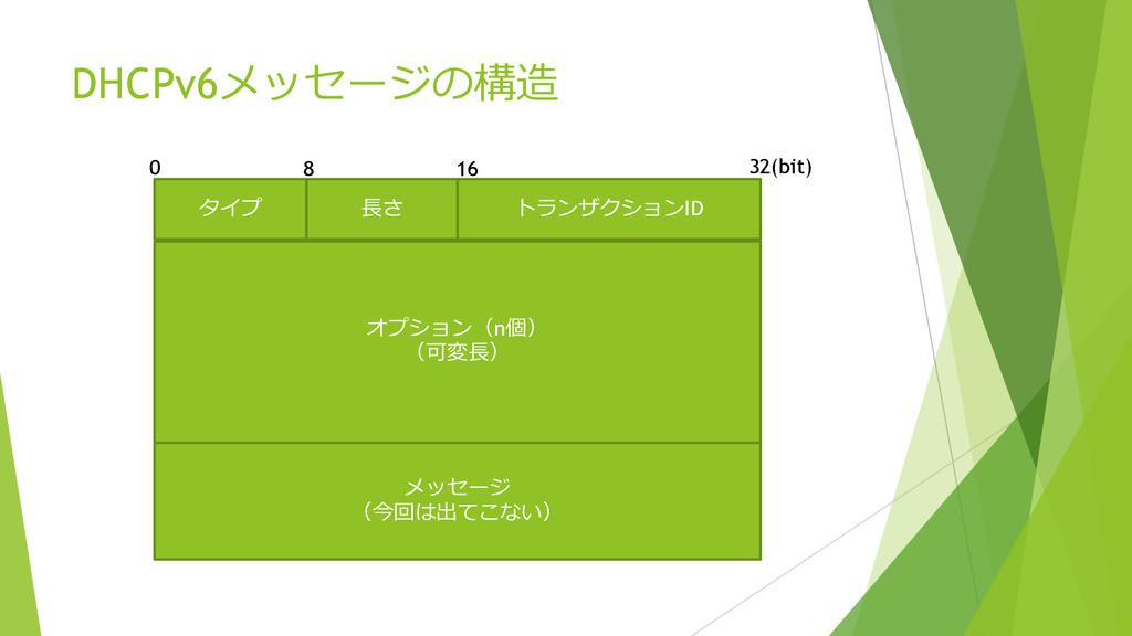 DHCPv6メッセージの構造 タイプ ⻑⾧長さ トランザクションID オプション(n個) (可...
