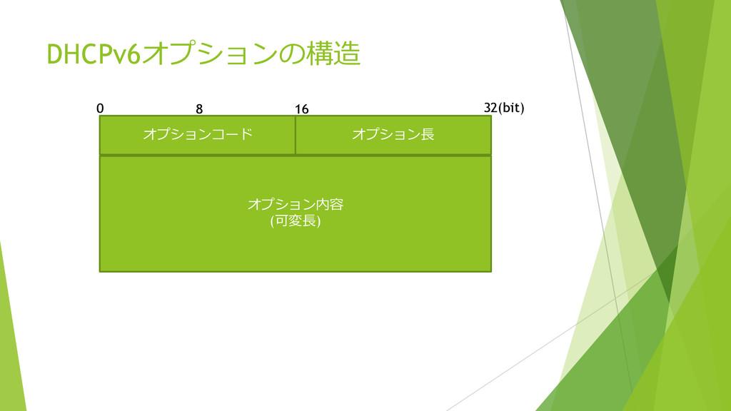 DHCPv6オプションの構造 オプションコード オプション⻑⾧長 オプション内容 (可変⻑⾧長...