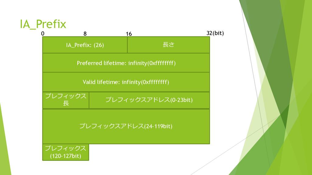 IA_Prefix IA_Prefix: (26) ⻑⾧長さ 8 0 16 32(bit) P...