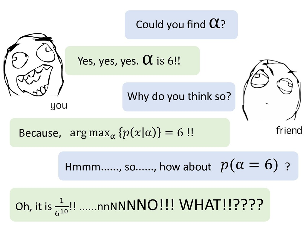 Could you find α ? Yes, yes, yes. αis...