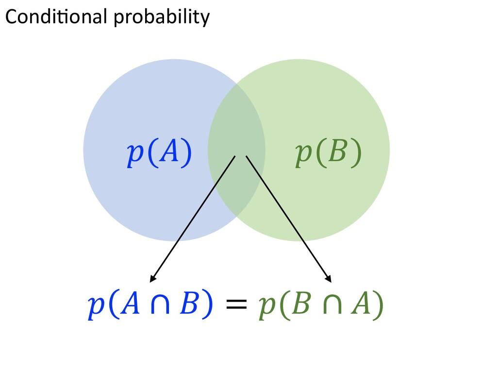 "CondiEonal probability ""($) ""(&) "" $ ∩ & = ""(& ..."