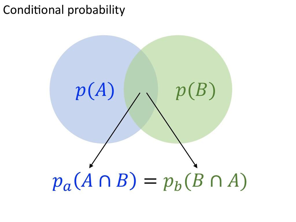"CondiEonal probability ""($) ""(&) ""! $ ∩ & = """" ..."