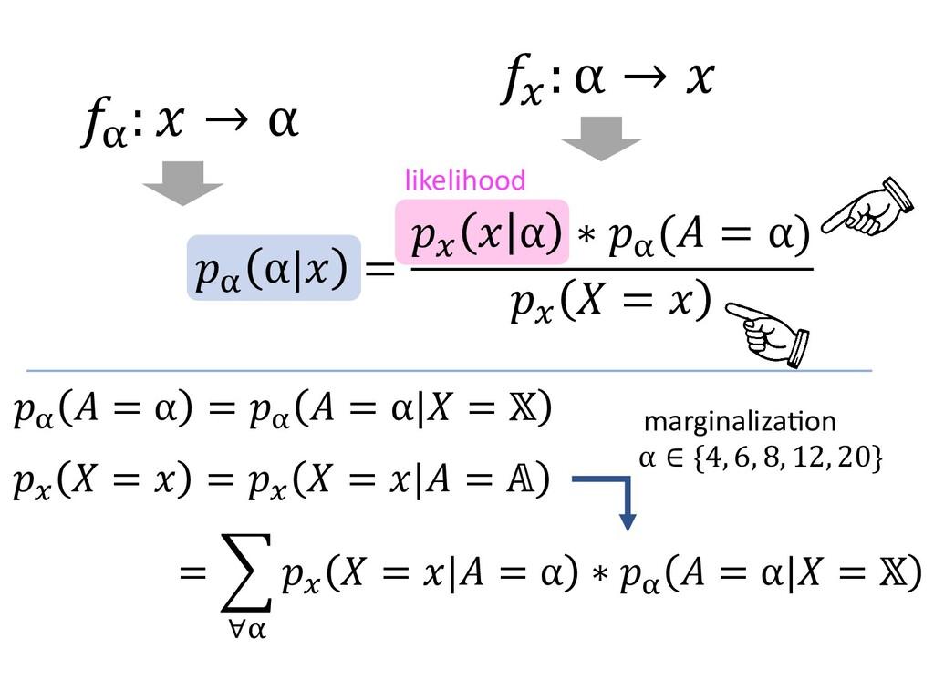 """$! α ! = $"""" ! α ∗ $! () = α) $"""" + = ! ' 5 : α →..."""
