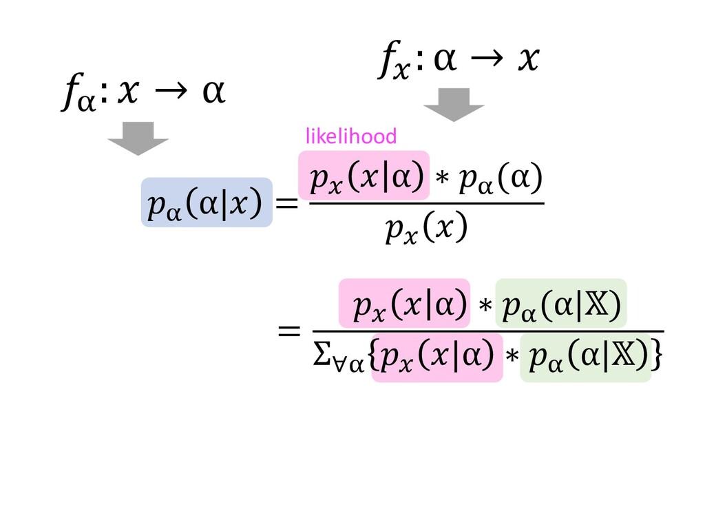 """$! α ! = $"""" ! α ∗ $! (α) $"""" ! ' 5 : α → & ' 6 :..."""