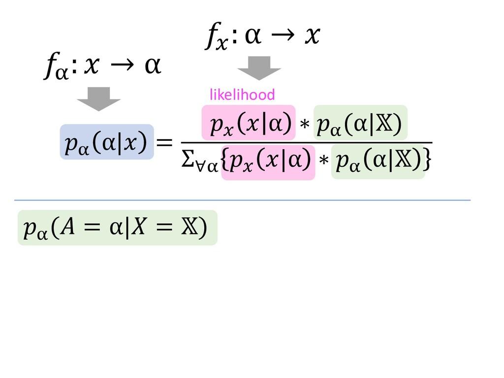 """$! α ! = $"""" ! α ∗ $! (α -) Σ∀! $"""" ! α ∗ $! α - ..."""