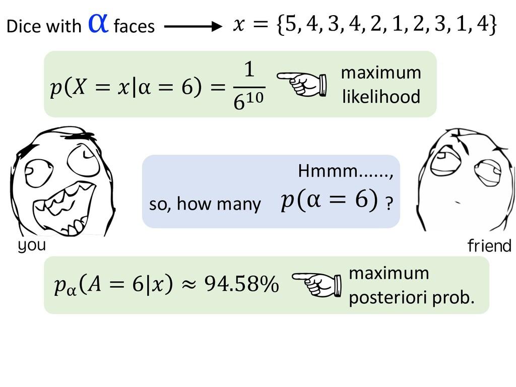 Hmmm......, so, how many ? $(α = 6) ...