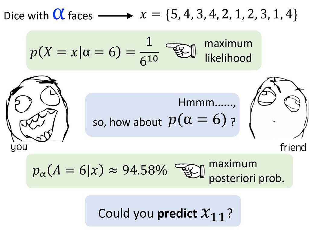 Hmmm......, so, how about ? $(α = 6)...