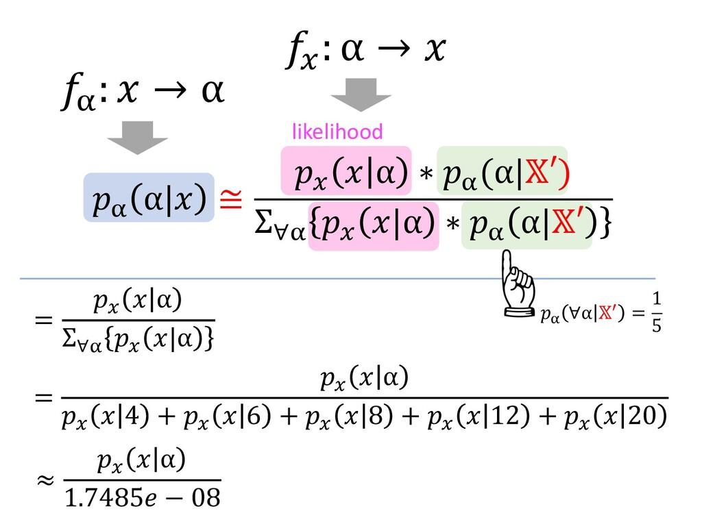 """$! α ! ≅ $"""" ! α ∗ $! (α -′) Σ∀! $"""" ! α ∗ $! α -..."""