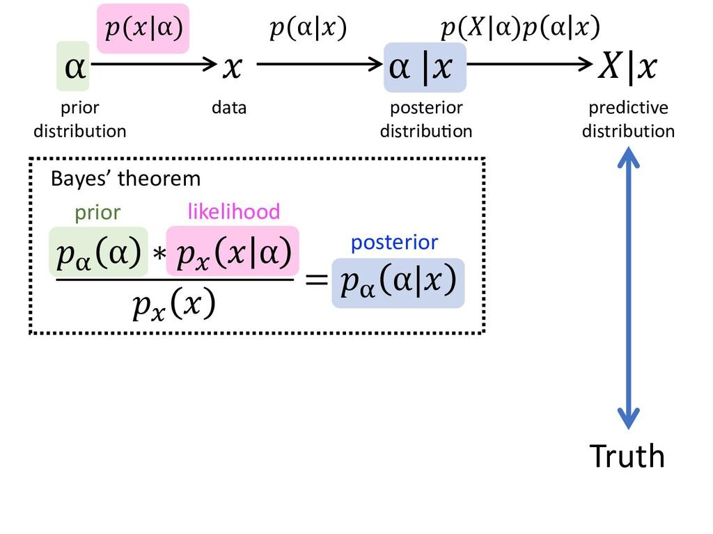 α ' -(. α) α  ' -(α .) % ' -(2 α)- α . prior di...