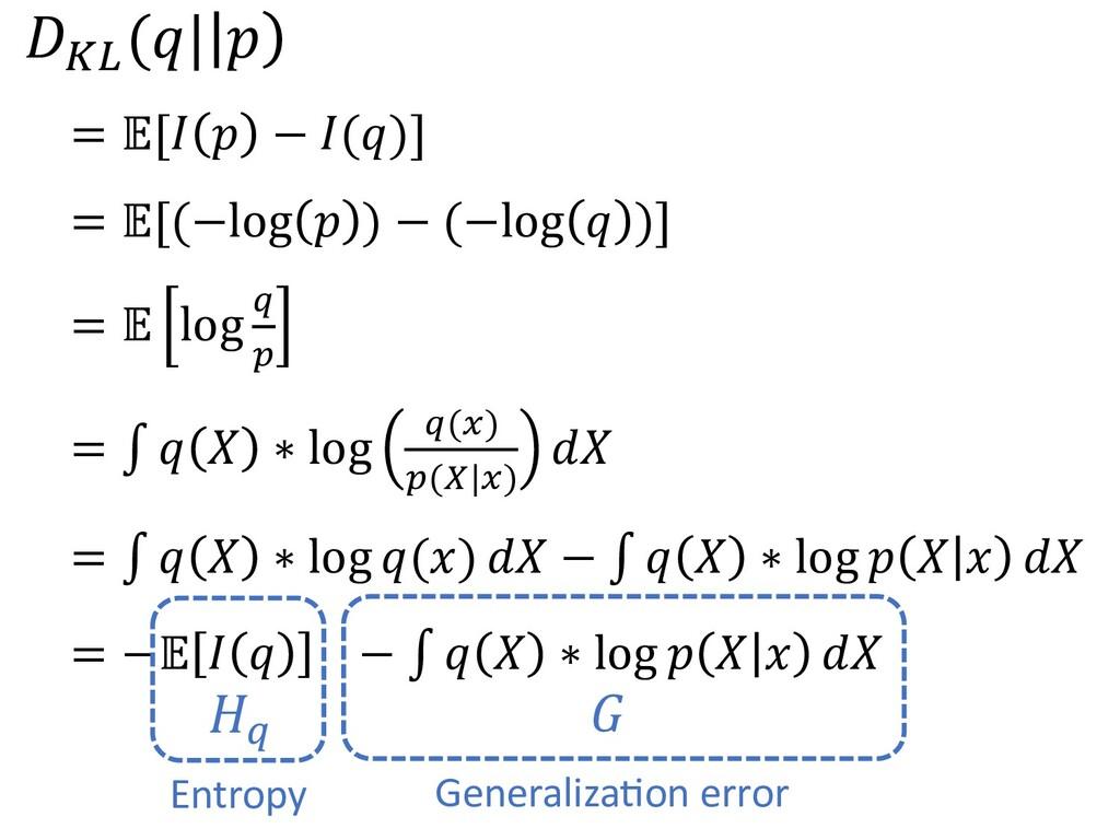 """/!"""" (.  # = Q[S $ − S(M)] = Q[(−log $ ) − (−log..."""